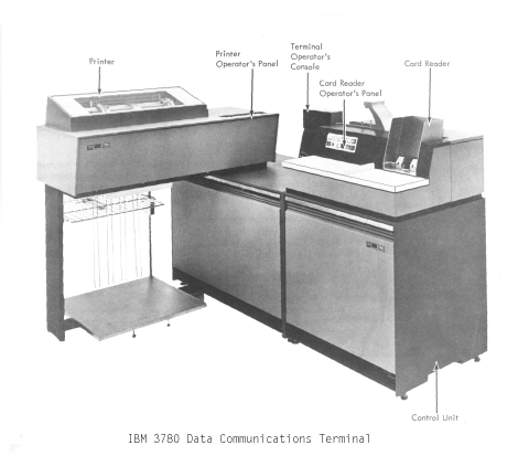 IBM 3780 Binary Synchronous Communications Terminal